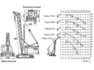 Кран мкг 25бр технические характеристики