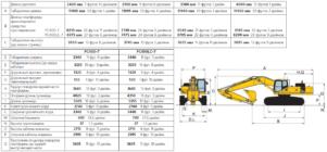 Экскаватор комацу рс 400 технические характеристики