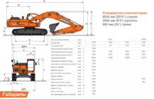 Экскаватор доосан 300 технические характеристики