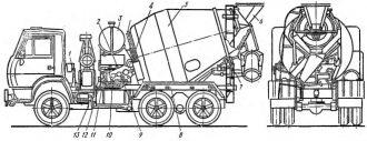 Принцип работы бетономешалки КАМАЗ