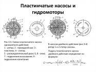 Пластинчатый гидромотор принцип работы