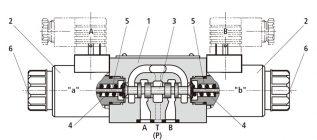 Принцип работы гидравлического клапана